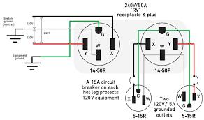 4 wire plug wiring diagram wiring diagrams konsult 240v plug wiring diagram wiring diagram datasource 4 wire stove plug wiring diagram 240v wiring diagram