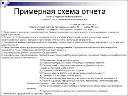 Педагогическая практика презентация онлайн  практики Примерная форма записей Примерная схема отчета