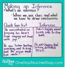 Anchor Charts For Reading My Not So Pinteresty Anchor Charts One Stop Teacher Shop