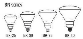 Light Bulb Shape And Size Chart Light Bulb Shapes Types Sizes Identification Guides And Charts
