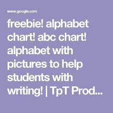Phonics Alphabet Chanting Charts By Kenandnick Tpt - Mandegar.info