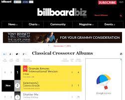 Ludovico Einaudi Charts On Billboard At 2 Evolution Promotion