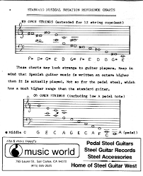 Standard Notation Chart For E9th Neck The Steel Guitar Forum