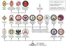 Freemason Organization Chart Pin On Fraternal Order