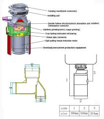 History Of Kitchen Garbage Disposal  Dengshang Kitchen Sink Food Waste Disposer