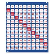 120 Pocket Chart Classroom Resources Supplies Eai
