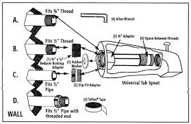 bathtub faucet parts diagram