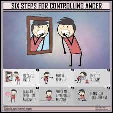how to control your anger and instantly calm your mind six steps for controlling anger