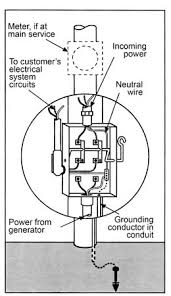 generator safety tcec figure 1 typicaly double throw switch