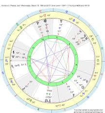 Germany Birth Chart Birth Chart Nimeno Ii Pisces Zodiac Sign Astrology
