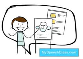 Visual Aids For Speech And Presentation