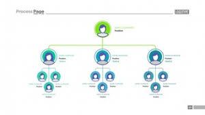 free downloadable organizational chart template organizational chart samples free downloadable org templates