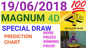 Magnum Prediction Chart Magnum 4d Prediction Chart For 19 06 2018 Youtube