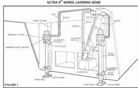 5th wheel trailer wiring diagram elegant fifth wheel rv wiring 5th wheel trailer wiring diagram elegant fifth wheel rv wiring harness wiring diagram wiring schematics