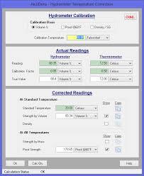 Alcohol Hydrometer Temperature Correction Calculator Alcodens