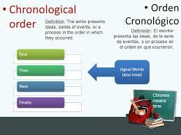 write my essay frazier jiska homework help chronological order chronological order essay definition