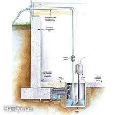 a sump pump may be the best solution to water problems