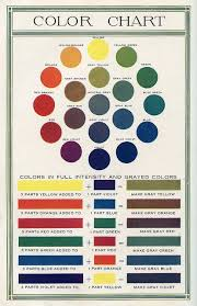 Beyond Paint Color Chart Color Chart 1920 Colour Wheel Beyond Color Mixing