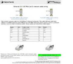 similiar cat 5 pin outs keywords ethernet 10 100 mbit cat 5 network cable wiring diagram ethernet