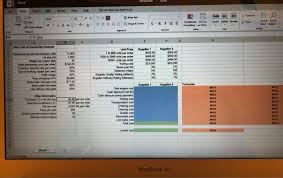 Excel Online Structured Activity Total Cost Of Ow