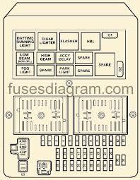 2008 jeep grand cherokee laredo fuse box diagram wiring diagram 1998 jeep cherokee fuse box location at 1998 Jeep Cherokee Fuse Box