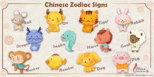 Chinese Zodiac, 12 Zodiac Animals, Find Your <b>Zodiac Sign</b>