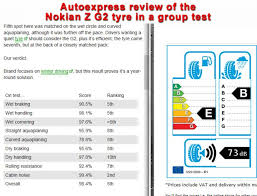 Car Tyre Db Noise Ratings Are They Meaningless Page 1