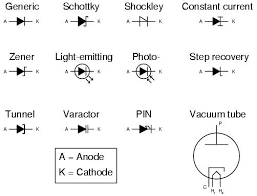 similiar electrical component schematic symbols keywords electronics for absolute beginners chapter 2 11 · figure 9 1 electrical and electronic symbols