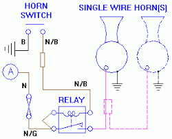 basic wiring diagram for car horn wiring diagram air horn wiring diagram auto schematic
