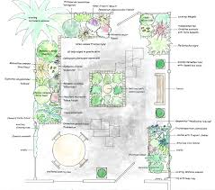 Small Picture Services Lesley Wood Garden Design