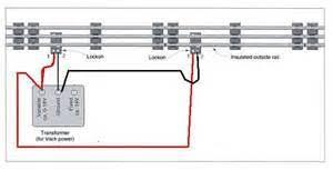 lionel train wiring lionel image wiring diagram similiar train diagram keywords on lionel train wiring