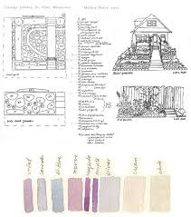 Small Picture Garden Design Garden Design with Cottage Garden Design Plan PDF