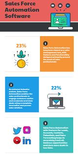 Marketing Automation Comparison Chart Top 15 Sales Force Automation Software Compare Reviews