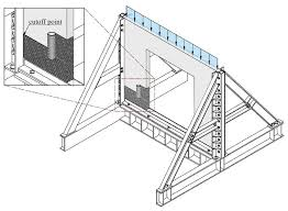 Small Picture Assessment of RC walls with cut out openings strengthened by FRP
