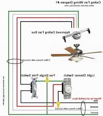hampton ceiling fan remote stopped working in hampton bay hampton bay ceiling fan wiring diagram wiring diagram hampton bay inside scenic hampton bay ceiling fan