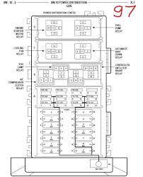96 civic fuse box diagram wiring diagram libraries 96 grand cherokee fuse diagram wiring diagrams scematic96 cherokee pdc diagram schematic wiring diagrams 96 civic
