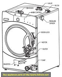 appliance repair posts fixitnow com samurai appliance repair man ge front loading washer anatomy
