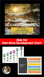Narrative Development Chart Click For A Narrative Development Chart We Need To