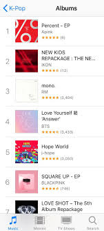 Top 100 American Charts
