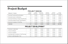 Project Budget Templates For Ms Excel Excel Templates