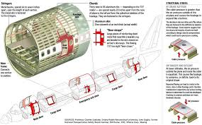 Pin By Oleg Prikhodko On Random Aircraft Structure