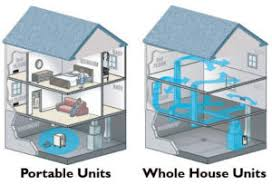 whole home dehumidification how it works