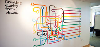 Small Picture Creative Office Branding using wall graphics from Vinyl Impression