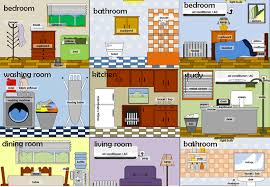 Bathroom Furniture Names In English New Rooms In A House Vocabulary