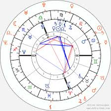 Carey Hart Birth Chart Pink And Carey Hart Wife And Husband Spouses Marriage