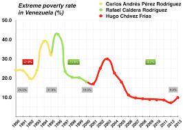 Charts Venezuela Article Maps Charts Origins Current Events In