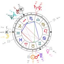 Astrology And Natal Chart Of Henry Cavill Born On 1983 05 05