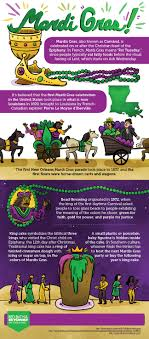 the magic of mardi gras infographic above beyondabove