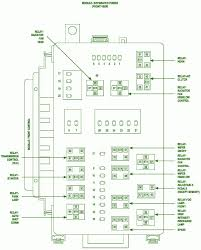 2005 dodge charger fuse diagram wiring diagrams favorites fuse box on 2006 dodge charger wiring diagram completed 2005 dodge charger fuse diagram