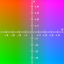 Colorizer Color Picker And Converter Rgb Hsl Hsb Hsv Cmyk